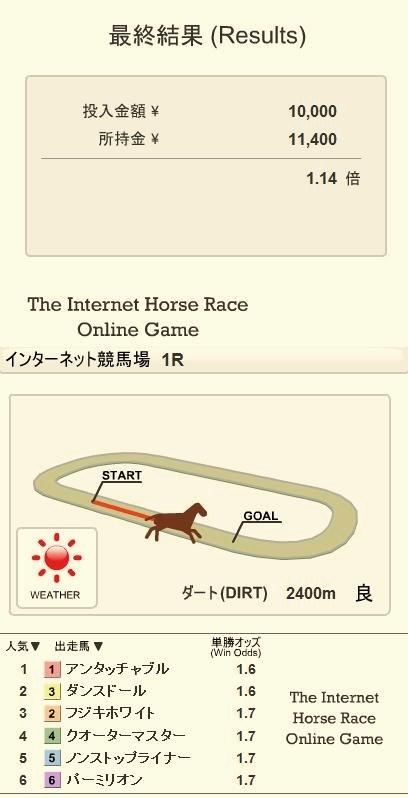 無料ゲームc091902